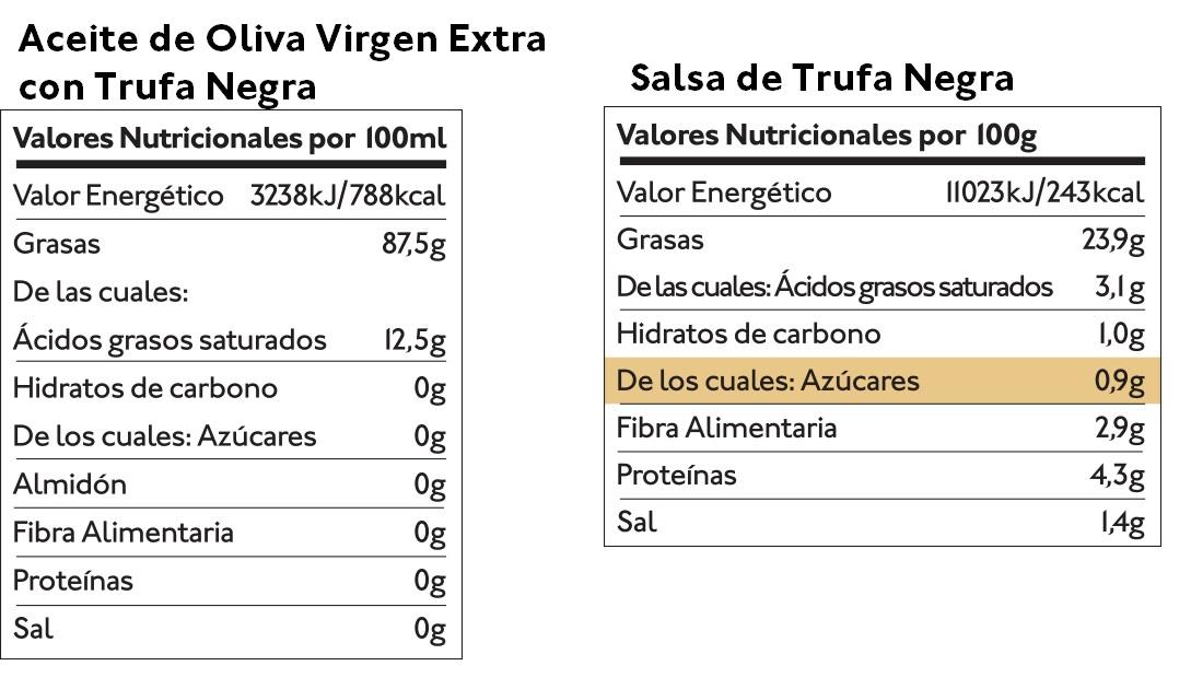 Pack Trufa Italiana (2 uds.) — Tabla nutricional — Delicious & Sons