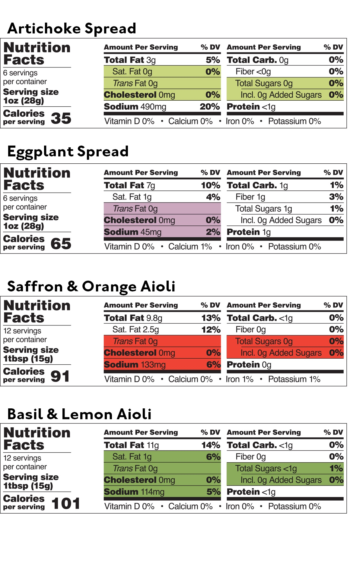 Aioli Sauce and Dips Sampler — Nutritional table — Delicious & Sons