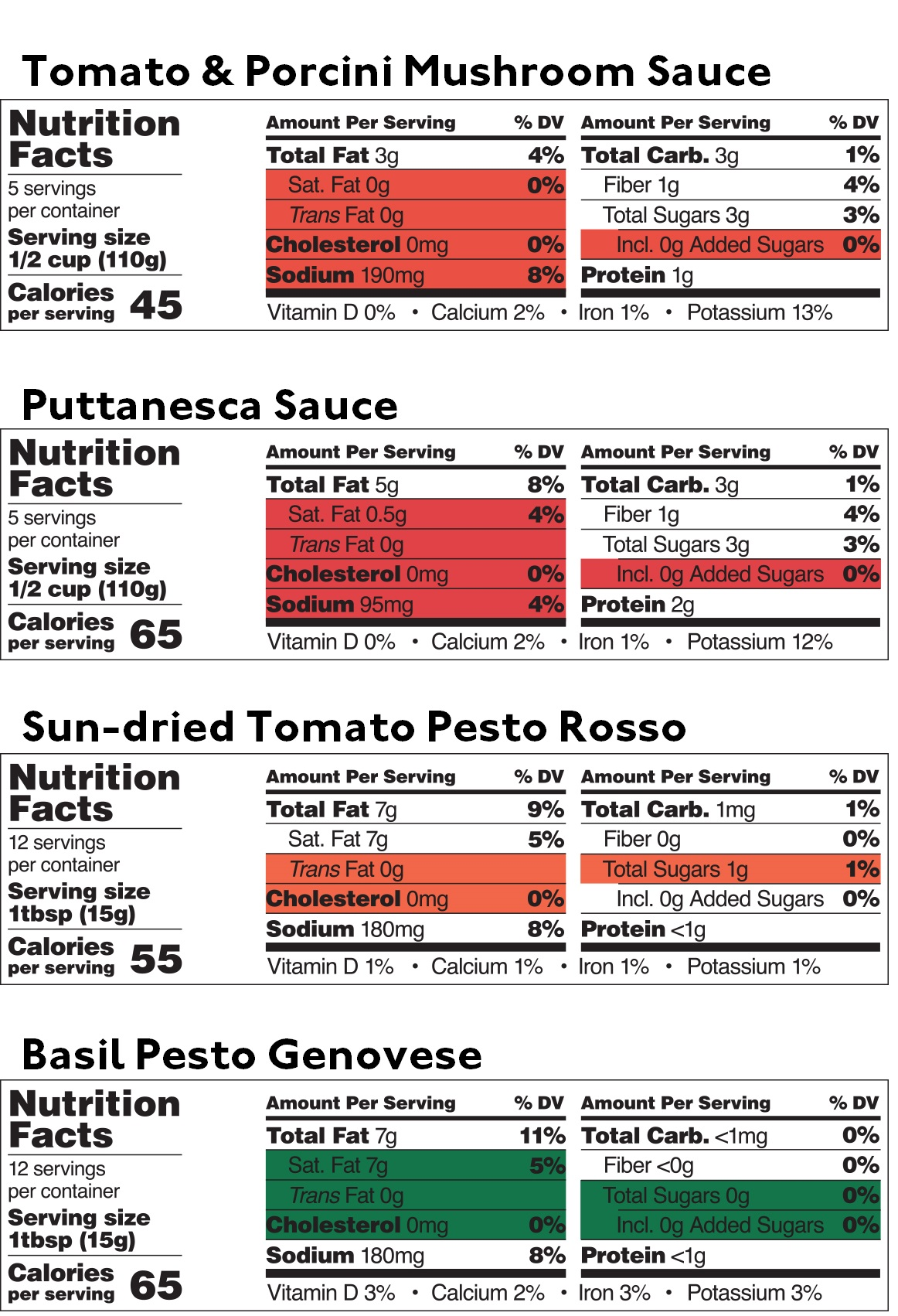 Italian Pasta Sauce Sampler 2 — Nutritional table — Delicious & Sons