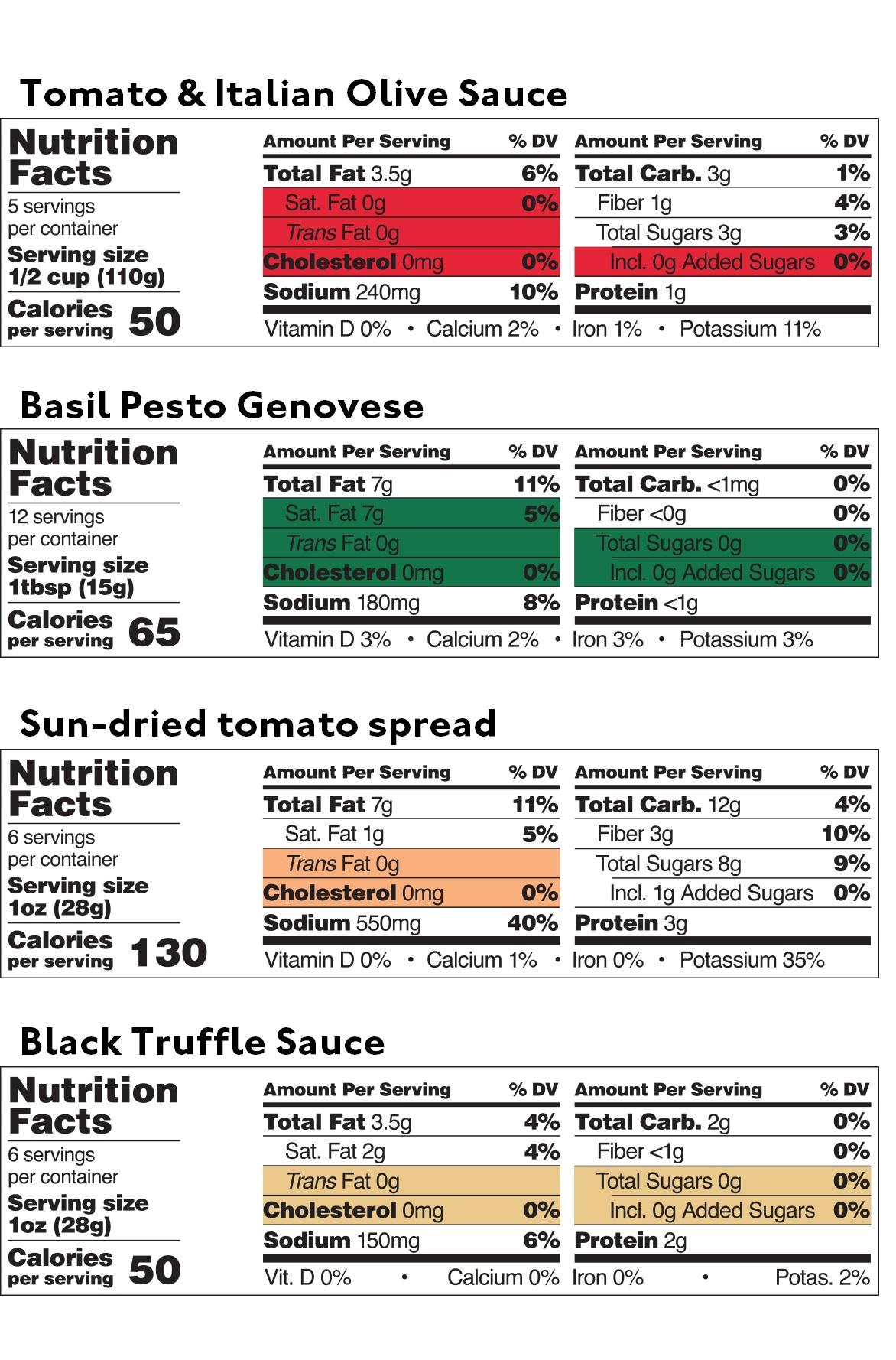 Mediterranean Sauce Sampler — Nutritional table — Delicious & Sons