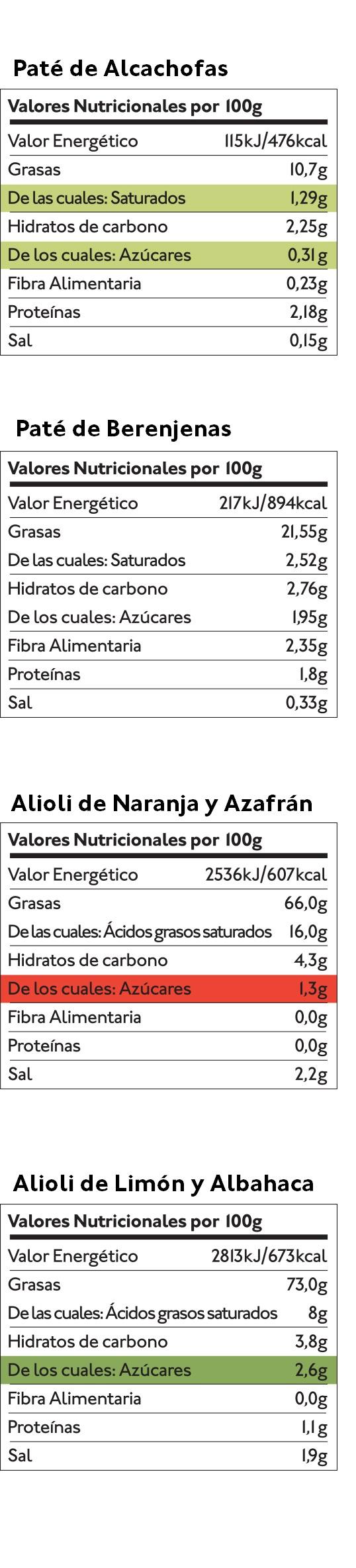 Pack Salsas Aliolis y Patés (4 uds.) — Tabla nutricional — Delicious & Sons