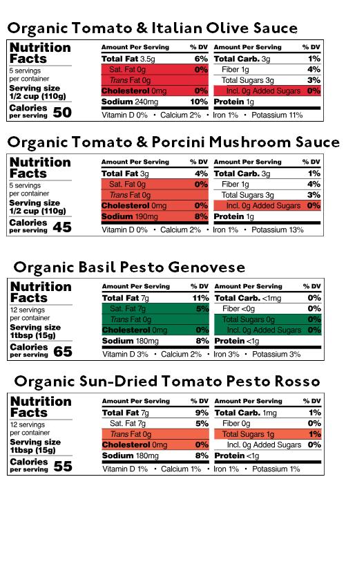 Italian Sauce Sampler 1 — Nutritional table — Delicious & Sons