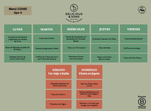 menu-COVID-tipo4