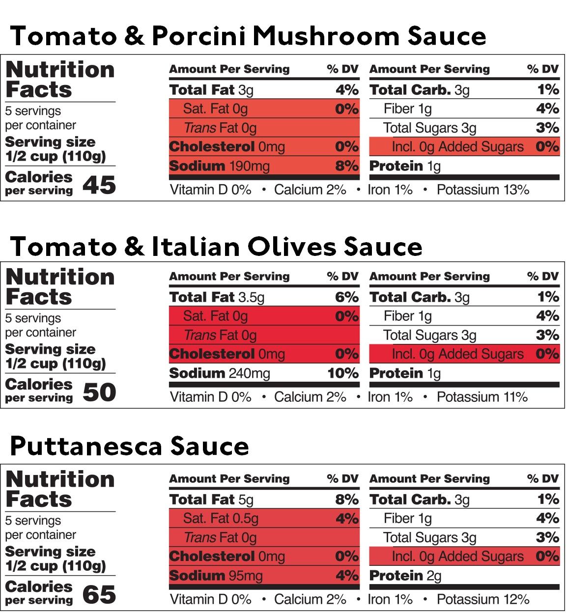 Italian Tomato Pasta Sauces Sampler — Nutritional table — Delicious & Sons